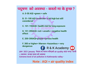Know about Air quality in Kathmandu kathmandu nepal